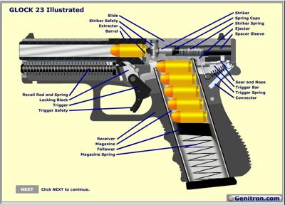 glock handgun diagram modern firearms collection for $2500 | kr-15: info and ...